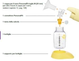tiralatte medela mini electric componenti